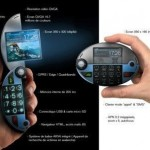 QuickSilver Pac-Man Concept Phone
